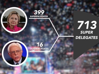 How superdelegates could affect Sanders' run