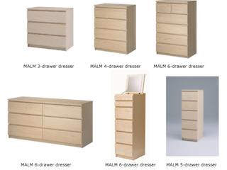 Ikea recalls dressers after 6 kids killed